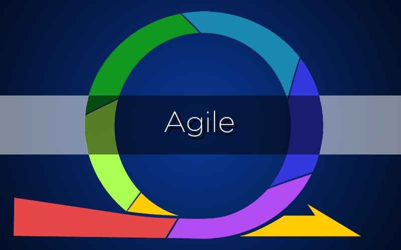 Agile Button